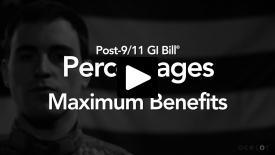 Thumbnail of Post-9/11 GI Bill ®  - Percentages of Maximum Benefits